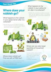 Fact Sheet 2: Where does your rubbish go?