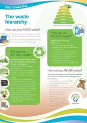 Fact Sheet 5: The waste hierachy
